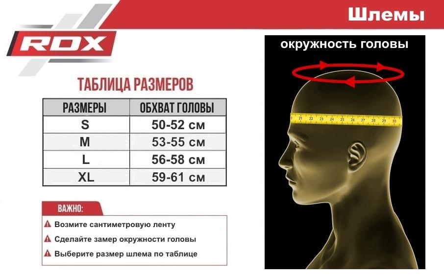 Таблица размеров RDX